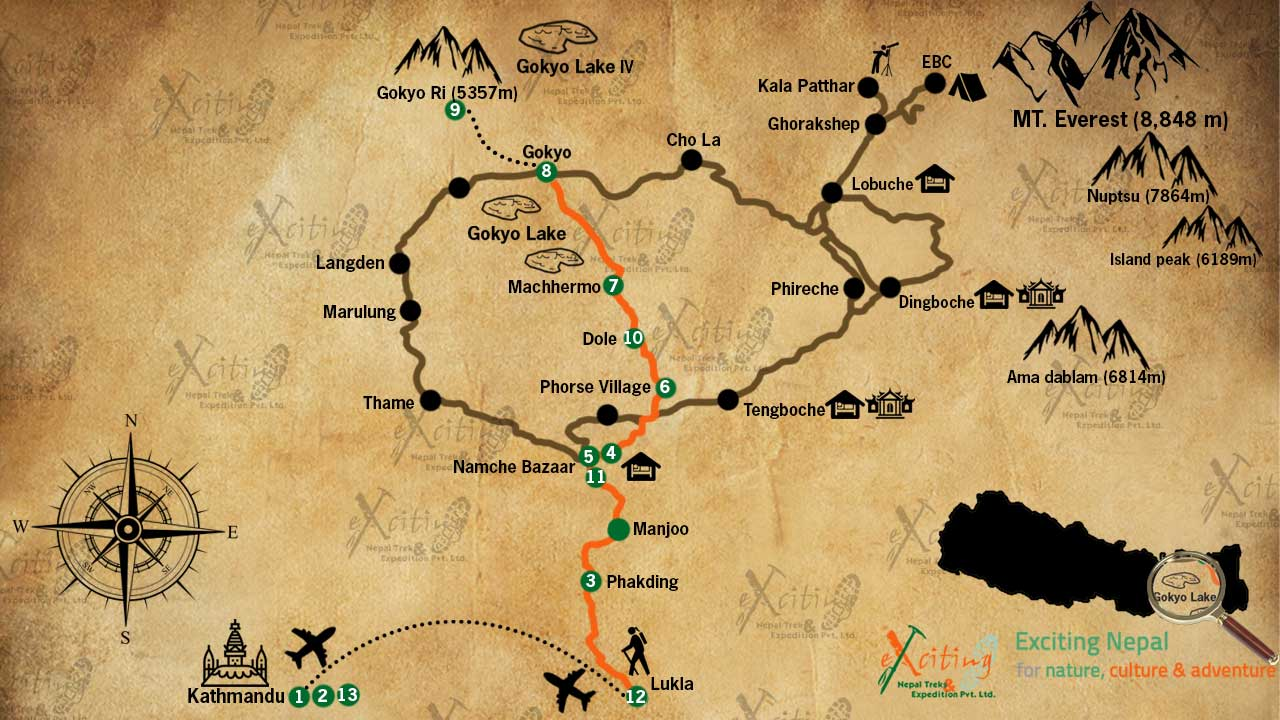 gokyo lake trekking map