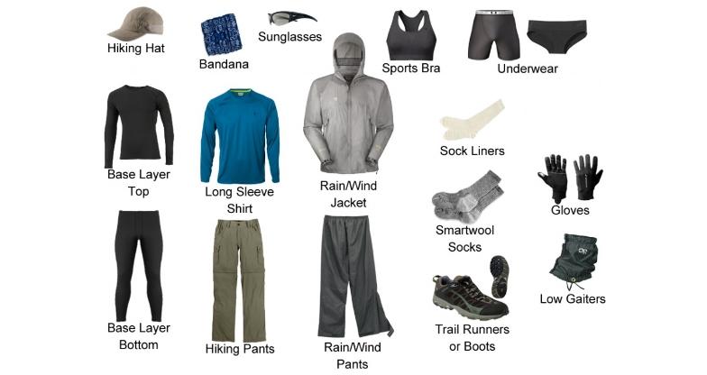 Manaslu trek packing list